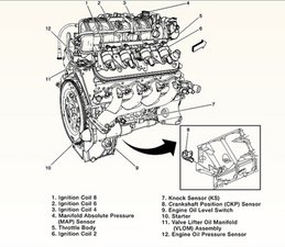 Where is the oil pressure switch located in a GMC Truck 2004 on 350 5 7 engine diagram