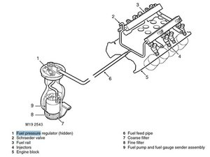 solved  how to replace fuel pressure regulator